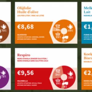 Wolf, le food market au centre de Bruxelles ouvrira ses portes en novembre